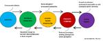 Hicron_wprowadza design_thinking.doc
